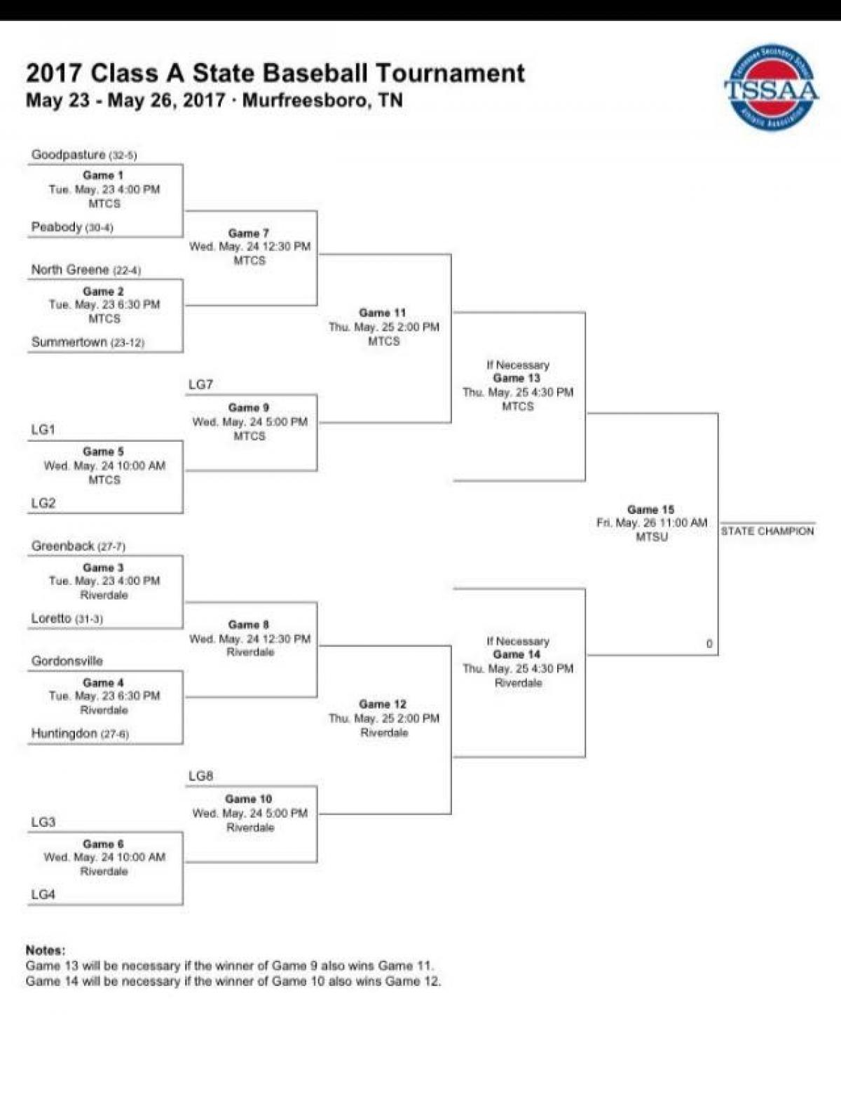 TSSAA State Tournament.